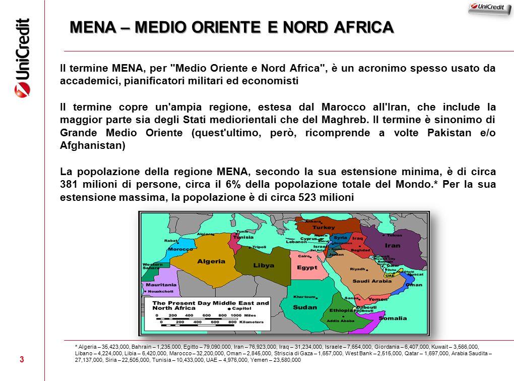 MENA – MEDIO ORIENTE E NORD AFRICA