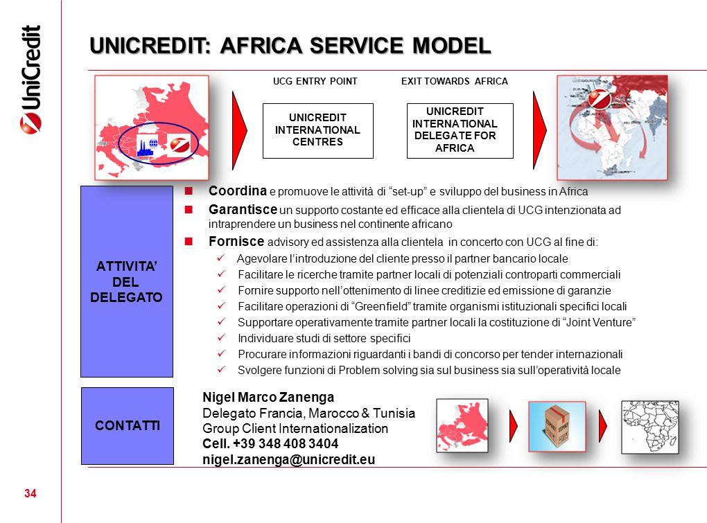 UNICREDIT: AFRICA SERVICE MODEL