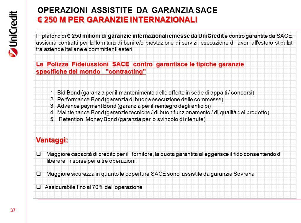 OPERAZIONI ASSISTITE DA GARANZIA SACE € 250 M PER GARANZIE INTERNAZIONALI