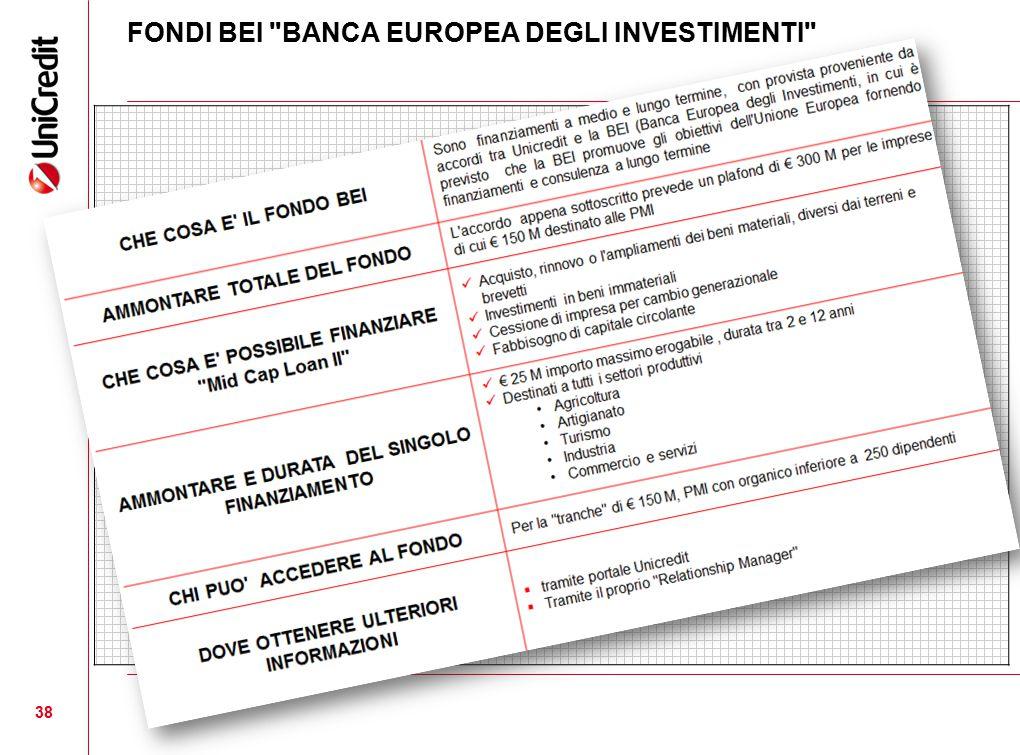 FONDI BEI BANCA EUROPEA DEGLI INVESTIMENTI