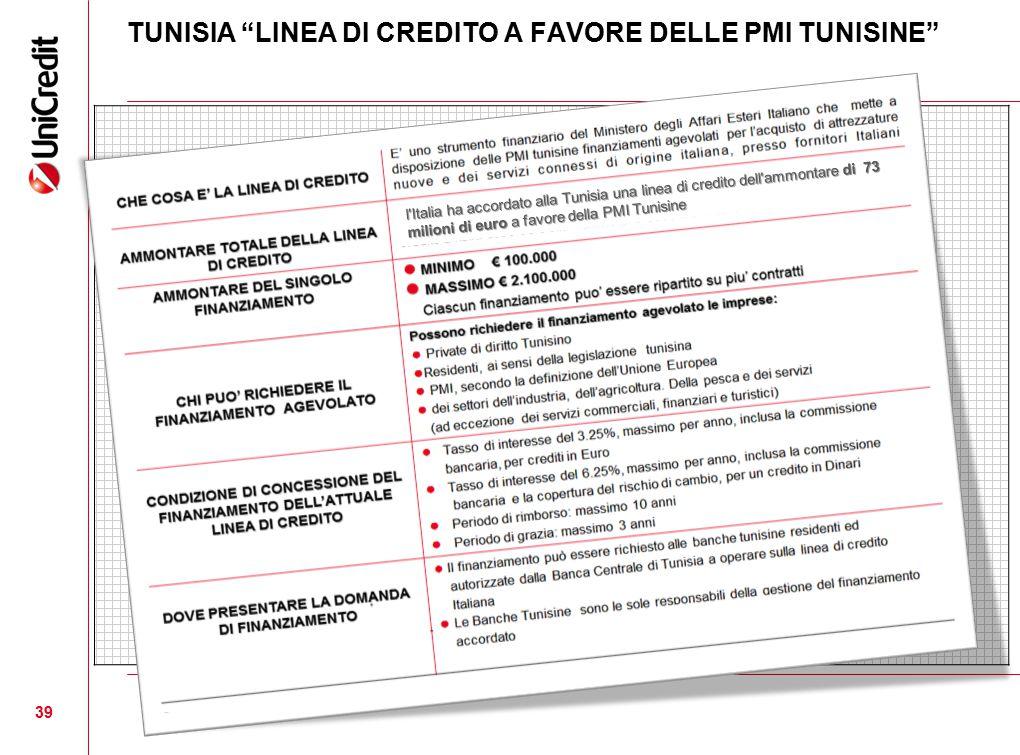 TUNISIA LINEA DI CREDITO A FAVORE DELLE PMI TUNISINE