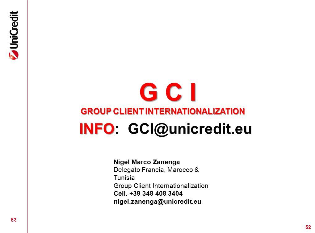 INFO: GCI@unicredit.eu