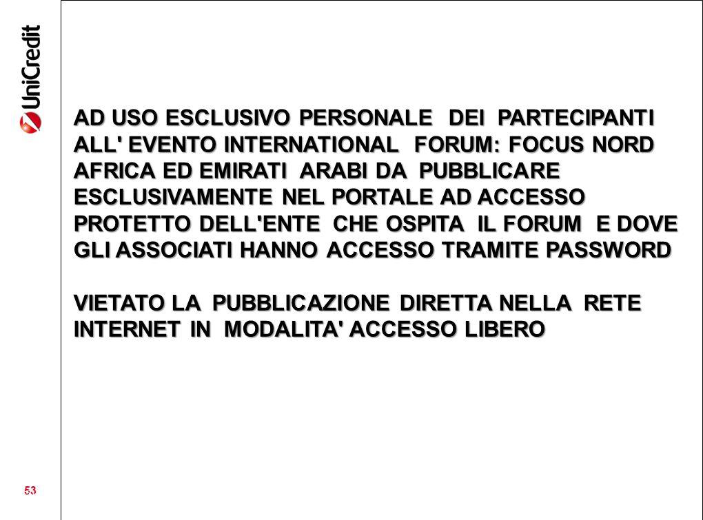 AD USO ESCLUSIVO PERSONALE DEI PARTECIPANTI ALL EVENTO INTERNATIONAL FORUM: FOCUS NORD AFRICA ED EMIRATI ARABI DA PUBBLICARE ESCLUSIVAMENTE NEL PORTALE AD ACCESSO PROTETTO DELL ENTE CHE OSPITA IL FORUM E DOVE GLI ASSOCIATI HANNO ACCESSO TRAMITE PASSWORD