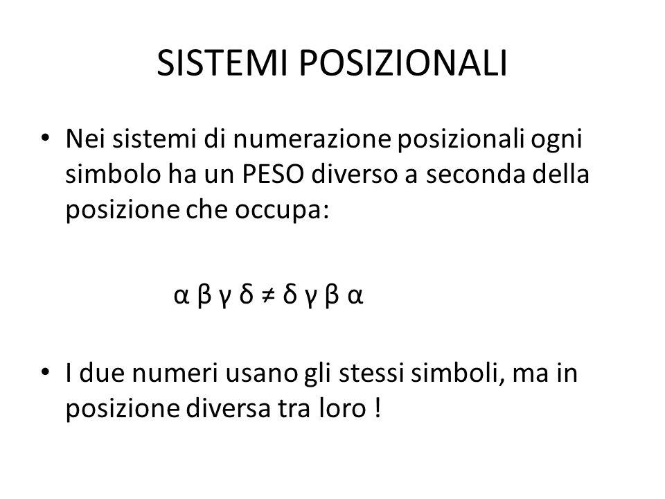 SISTEMI POSIZIONALI Nei sistemi di numerazione posizionali ogni simbolo ha un PESO diverso a seconda della posizione che occupa: