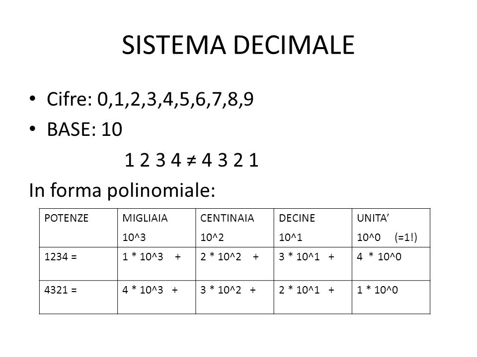 SISTEMA DECIMALE Cifre: 0,1,2,3,4,5,6,7,8,9 BASE: 10 1 2 3 4 ≠ 4 3 2 1