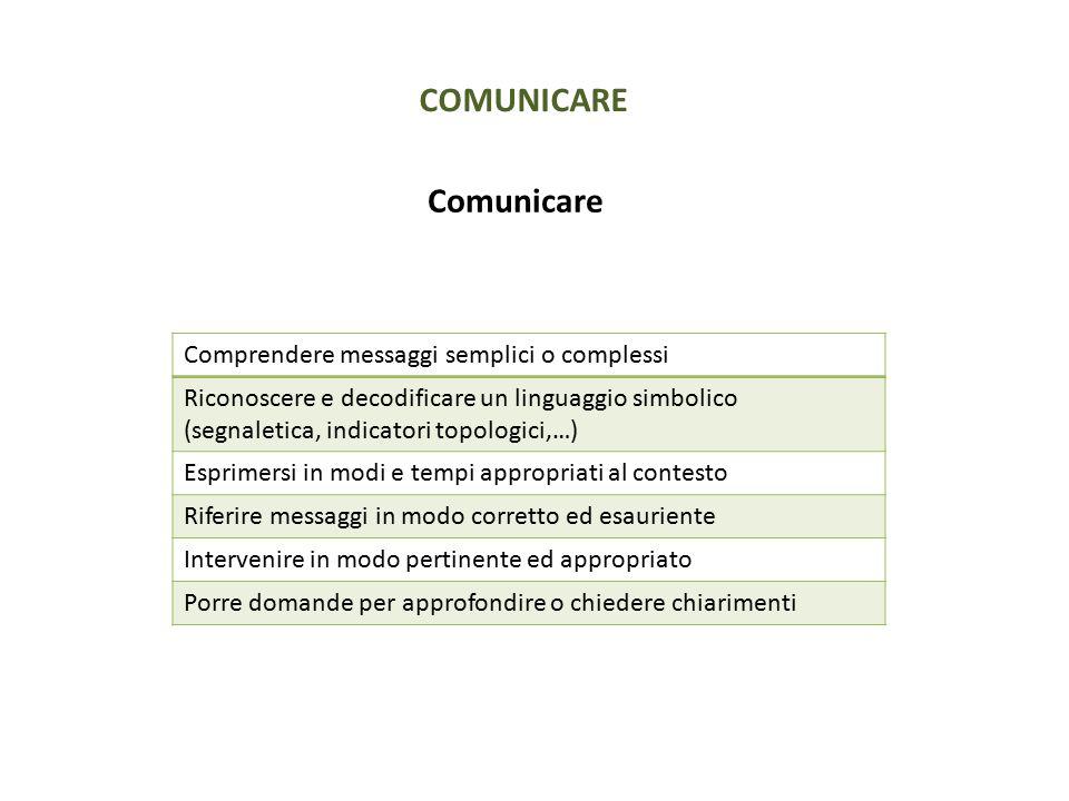 COMUNICARE Comunicare Comprendere messaggi semplici o complessi