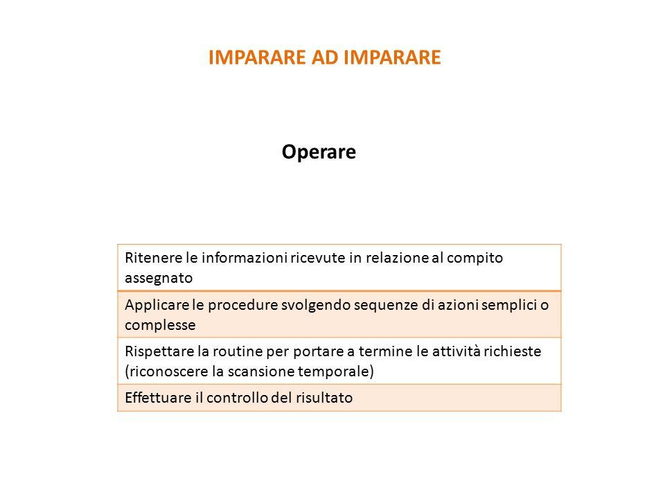 IMPARARE AD IMPARARE Operare
