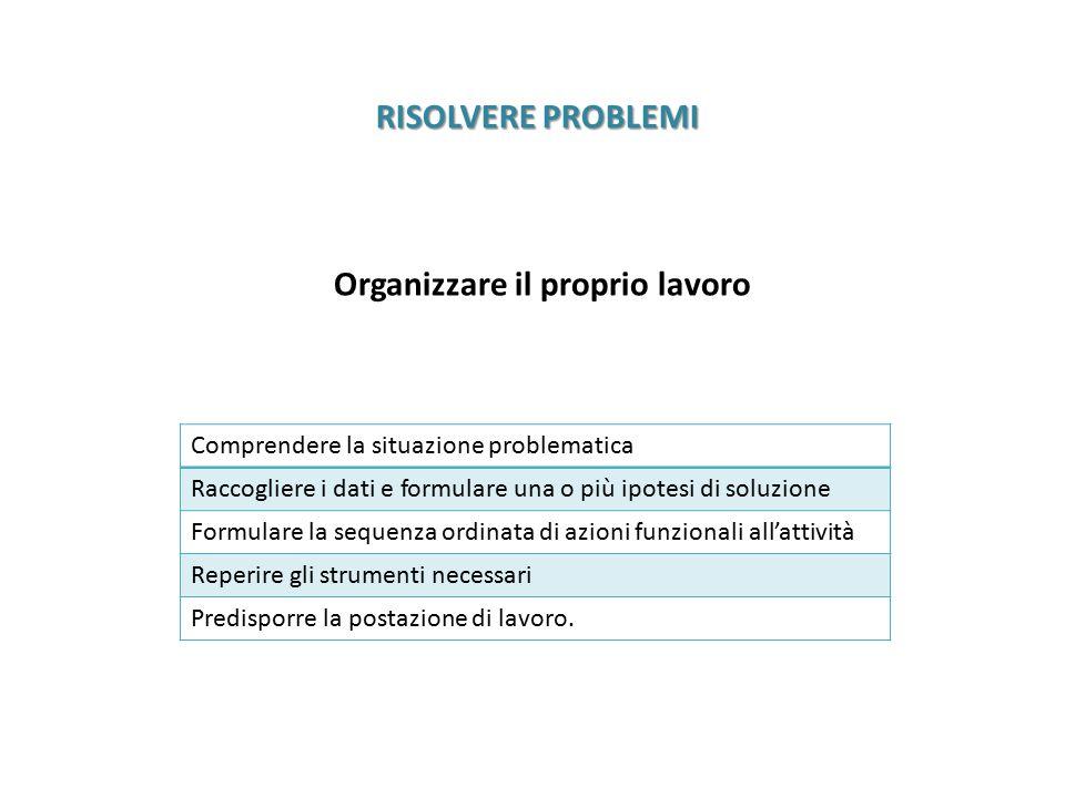 Organizzare il proprio lavoro