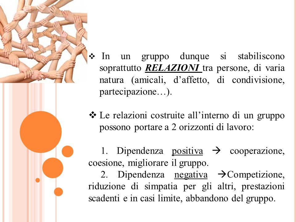 1. Dipendenza positiva  cooperazione, coesione, migliorare il gruppo.