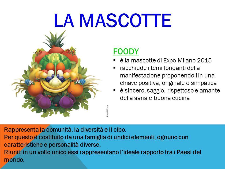 LA MASCOTTE FOODY è la mascotte di Expo Milano 2015