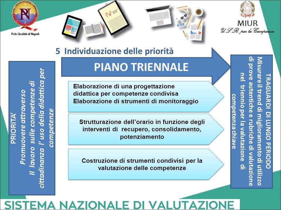 PIANO TRIENNALE 5 Individuazione delle priorità