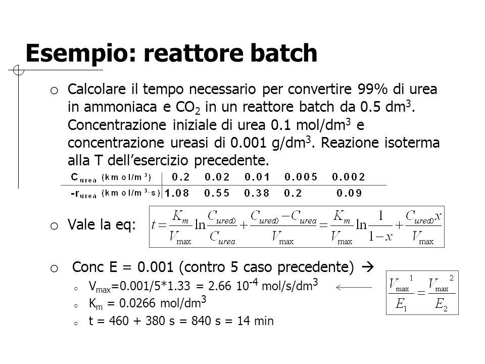Esempio: reattore batch