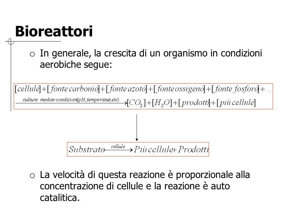 Bioreattori In generale, la crescita di un organismo in condizioni aerobiche segue: