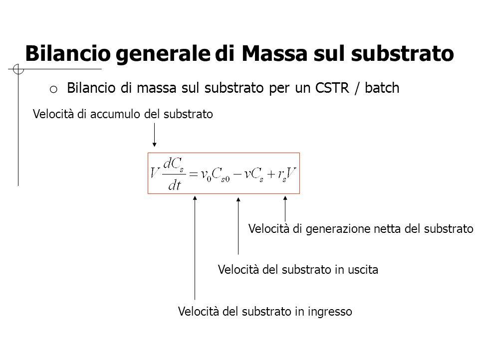 Bilancio generale di Massa sul substrato