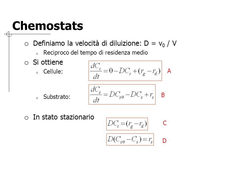 Chemostats Definiamo la velocità di diluizione: D = v0 / V Si ottiene