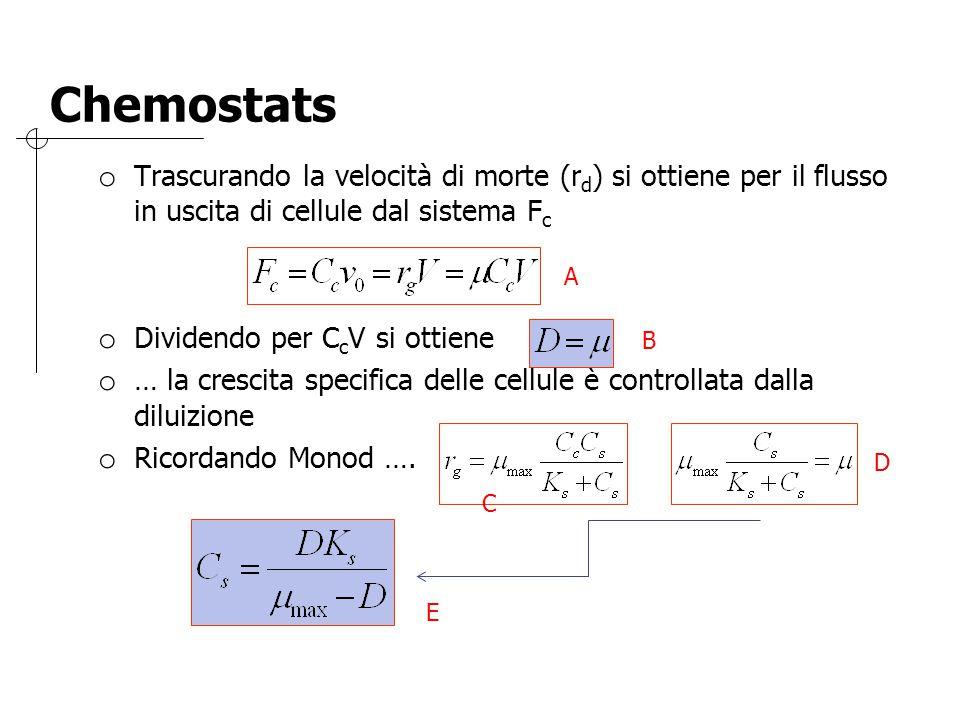 Chemostats Trascurando la velocità di morte (rd) si ottiene per il flusso in uscita di cellule dal sistema Fc.