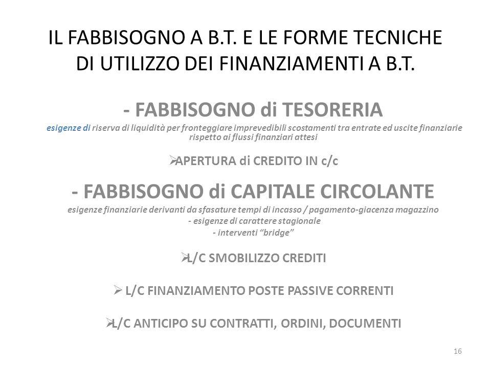 - FABBISOGNO di TESORERIA - FABBISOGNO di CAPITALE CIRCOLANTE
