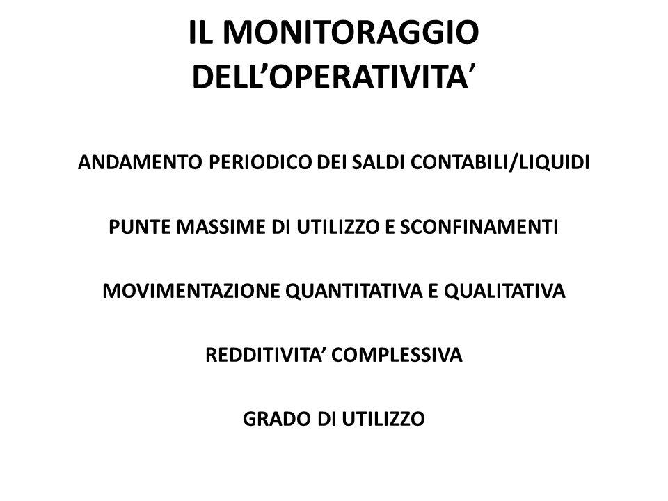 IL MONITORAGGIO DELL'OPERATIVITA'
