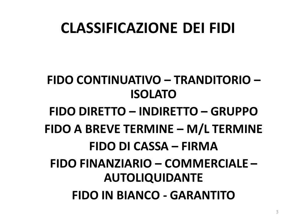 CLASSIFICAZIONE DEI FIDI