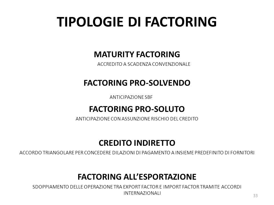 TIPOLOGIE DI FACTORING