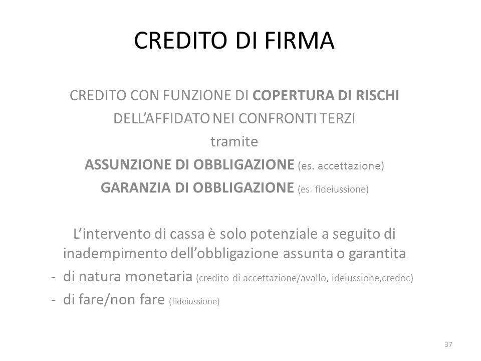 CREDITO DI FIRMA CREDITO CON FUNZIONE DI COPERTURA DI RISCHI