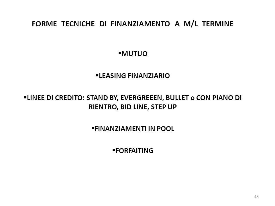 FORME TECNICHE DI FINANZIAMENTO a M/L TERMINE