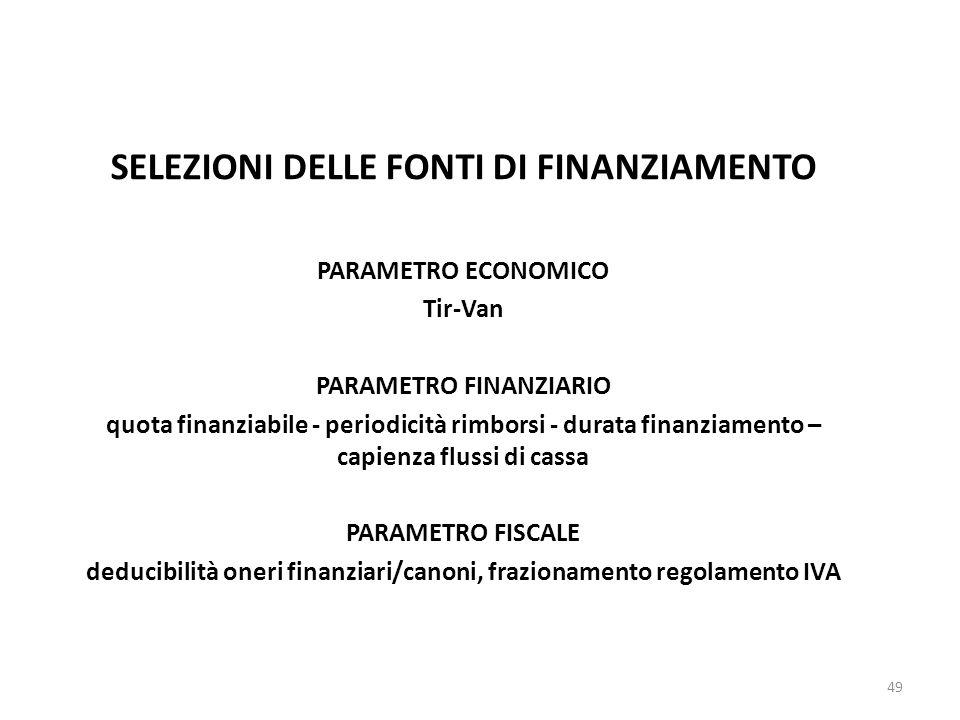 SELEZIONI DELLE FONTI DI FINANZIAMENTO