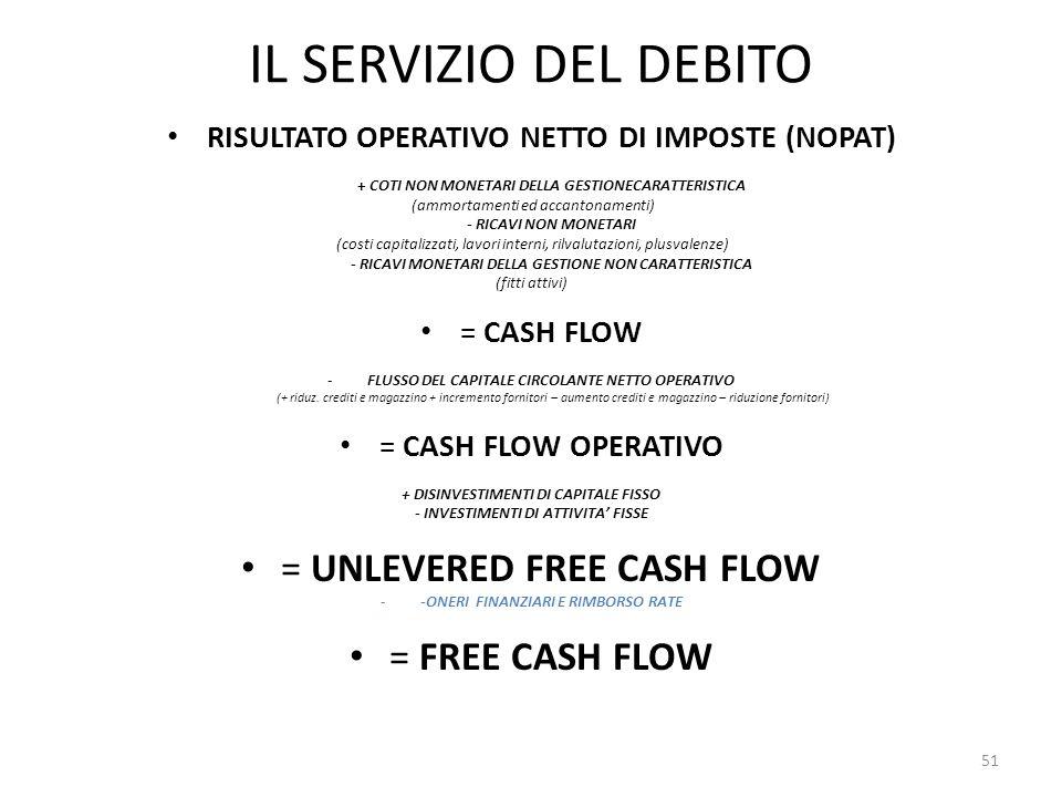 IL SERVIZIO DEL DEBITO = UNLEVERED FREE CASH FLOW = FREE CASH FLOW