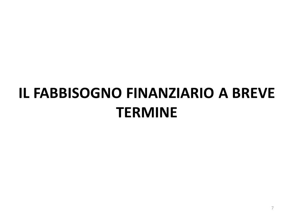 IL FABBISOGNO FINANZIARIO A BREVE TERMINE