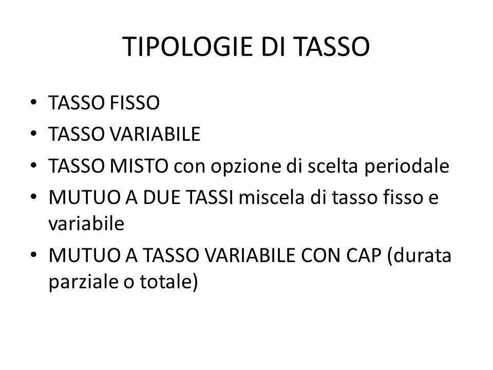 TIPOLOGIE DI TASSO TASSO FISSO TASSO VARIABILE