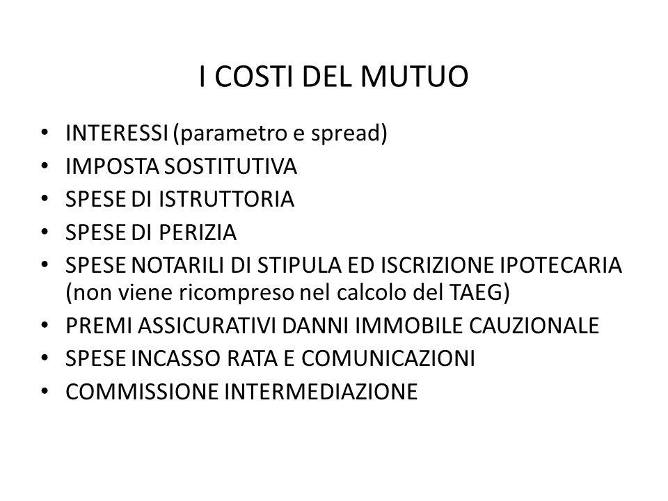 I COSTI DEL MUTUO INTERESSI (parametro e spread) IMPOSTA SOSTITUTIVA