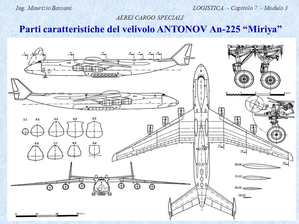 Parti caratteristiche del velivolo ANTONOV An-225 Miriya