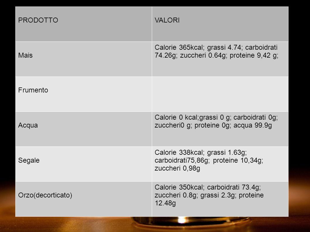 PRODOTTO VALORI. Mais. Calorie 365kcal; grassi 4.74; carboidrati 74.26g; zuccheri 0.64g; proteine 9,42 g;