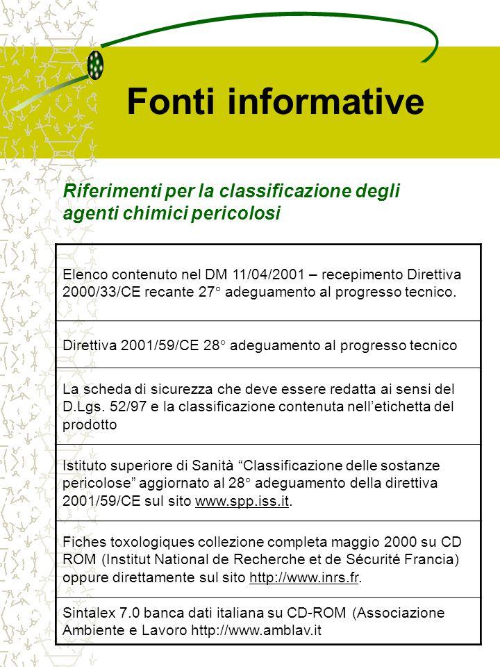 Fonti informative Riferimenti per la classificazione degli agenti chimici pericolosi. Elenco contenuto nel DM 11/04/2001 – recepimento Direttiva.