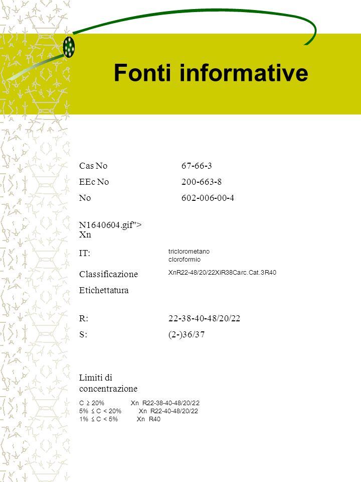 Fonti informative Cas No 67-66-3 EEc No 200-663-8 No 602-006-00-4