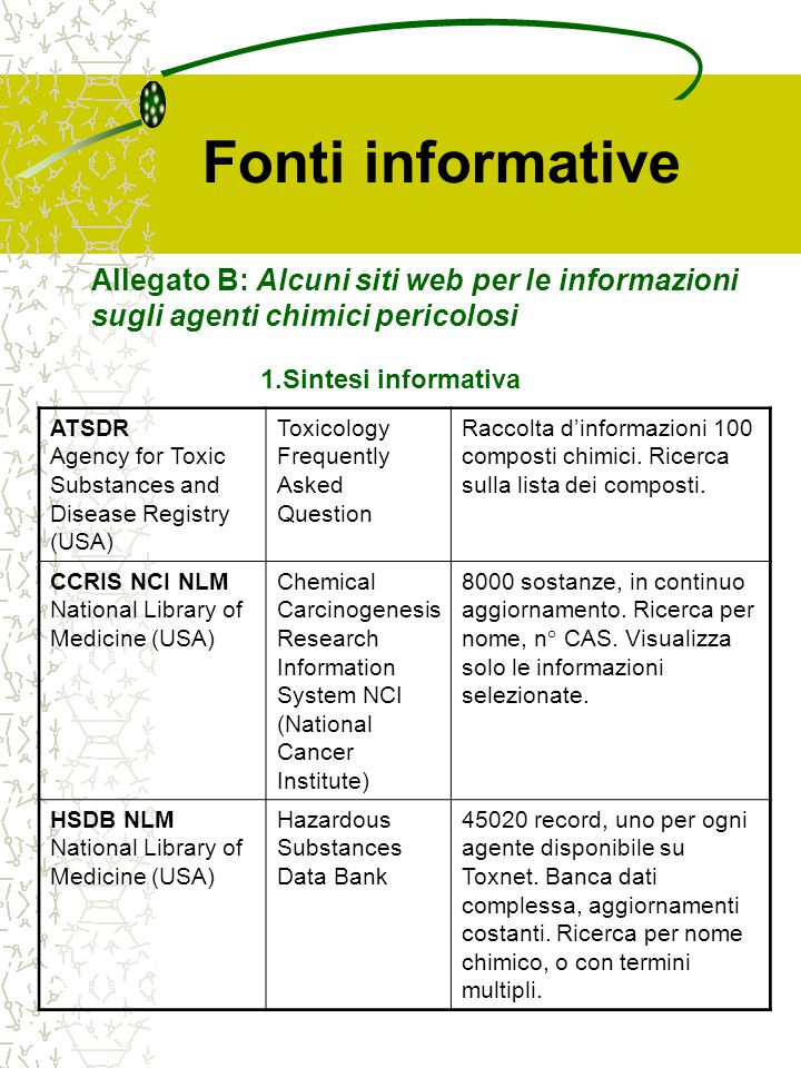 Fonti informative Allegato B: Alcuni siti web per le informazioni sugli agenti chimici pericolosi. 1.Sintesi informativa.