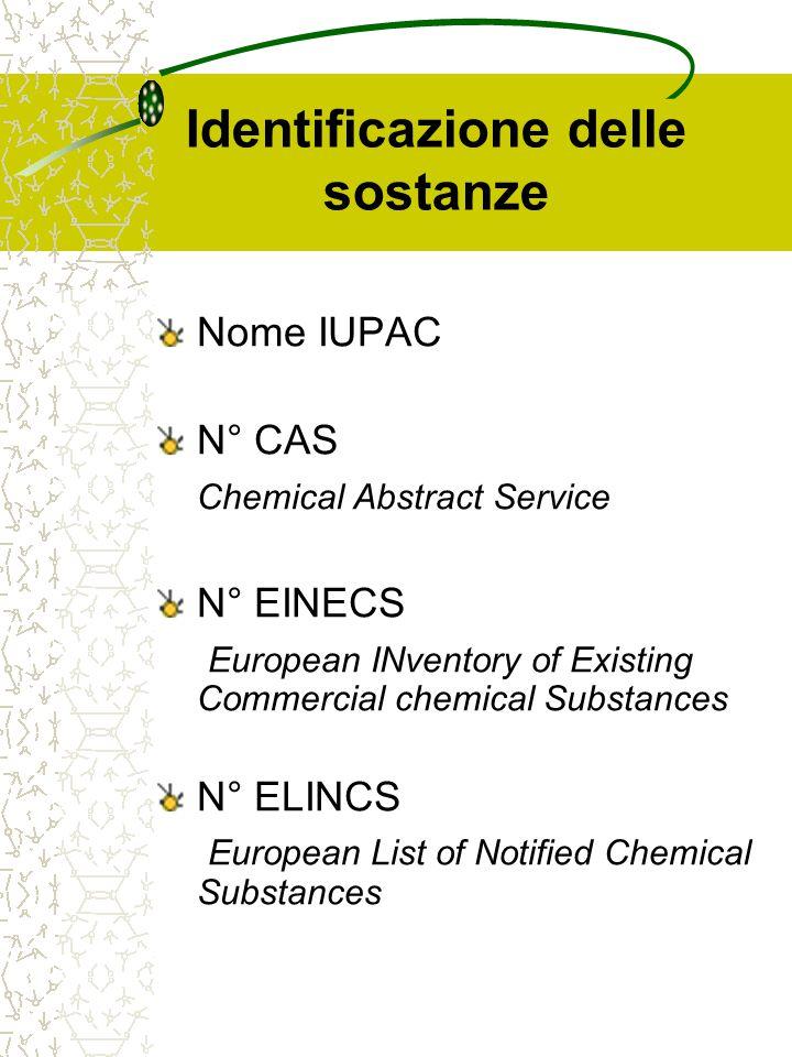 Identificazione delle sostanze
