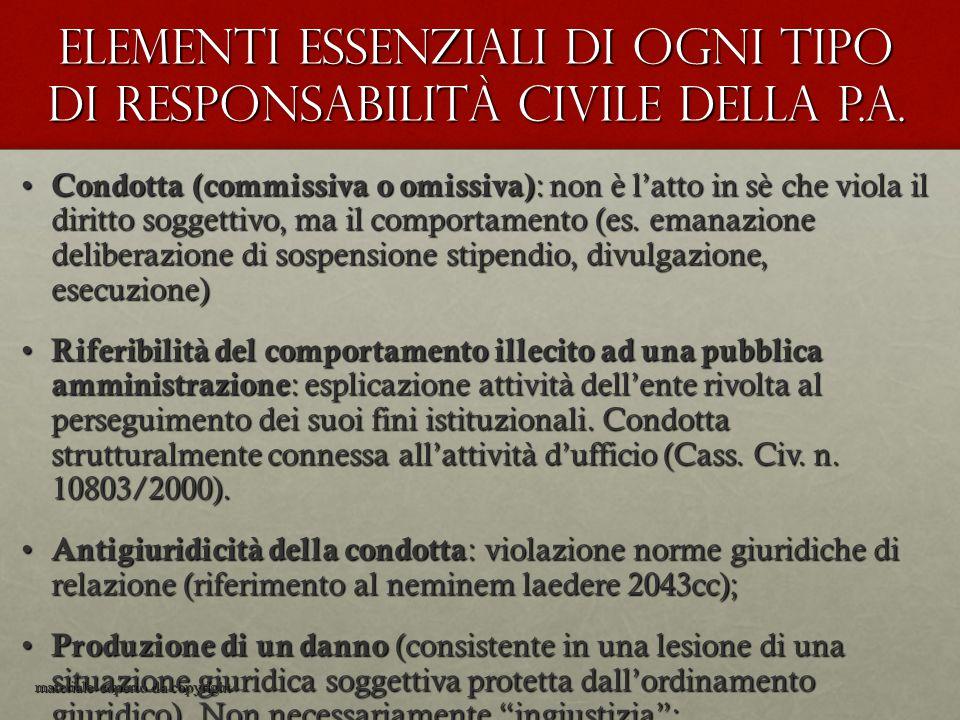Elementi essenziali di ogni tipo di responsabilità civile della p.a.