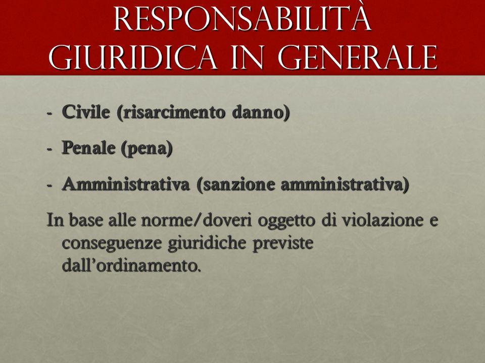 Responsabilità giuridica in generale