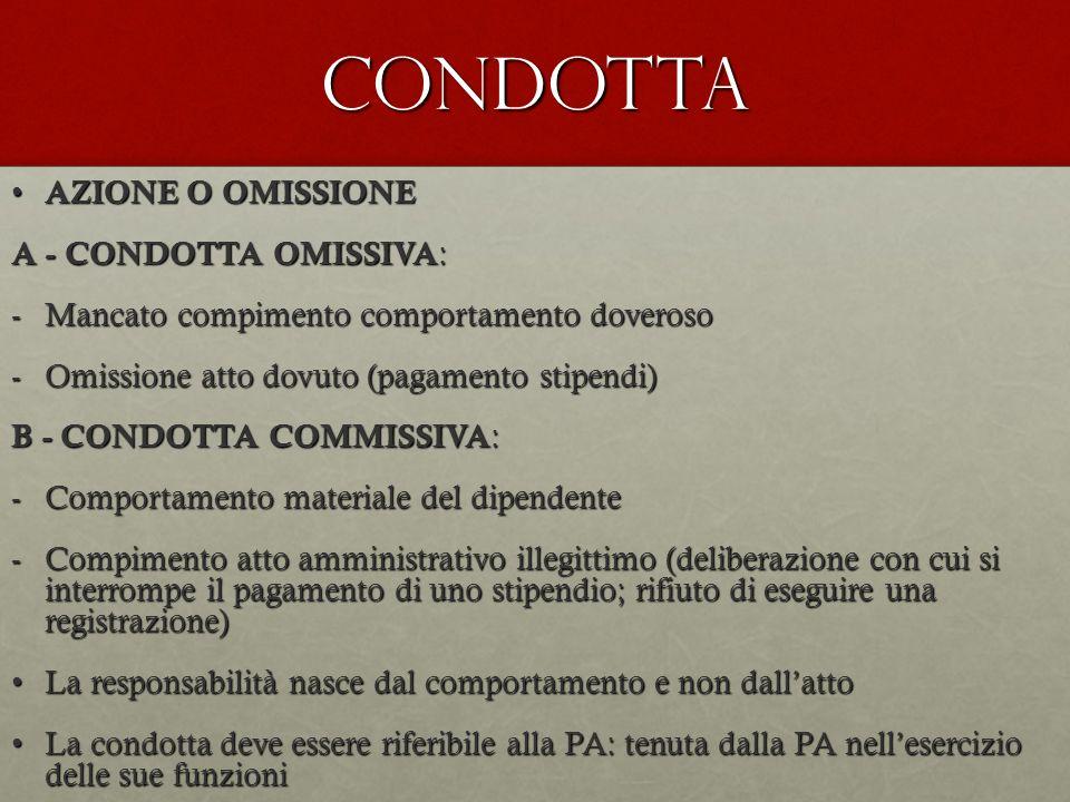 CONDOTTA AZIONE O OMISSIONE A - CONDOTTA OMISSIVA: