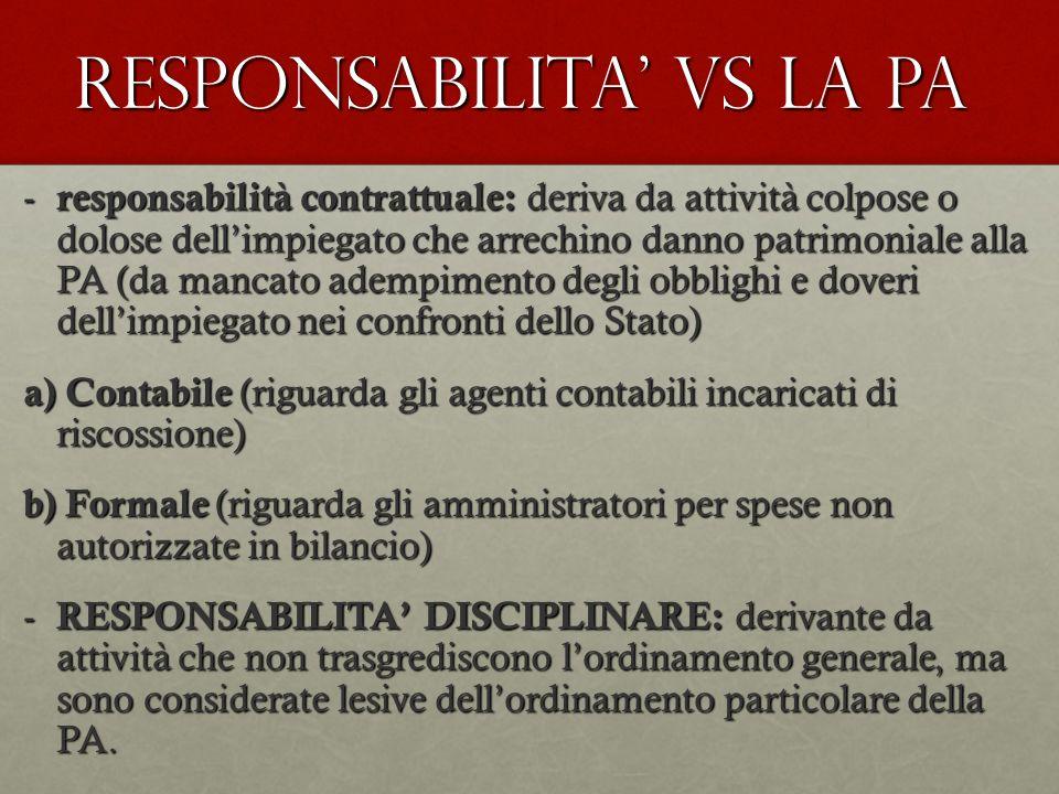 Responsabilita' vs la pa