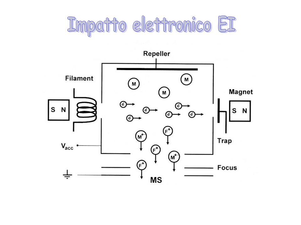 Impatto elettronico EI