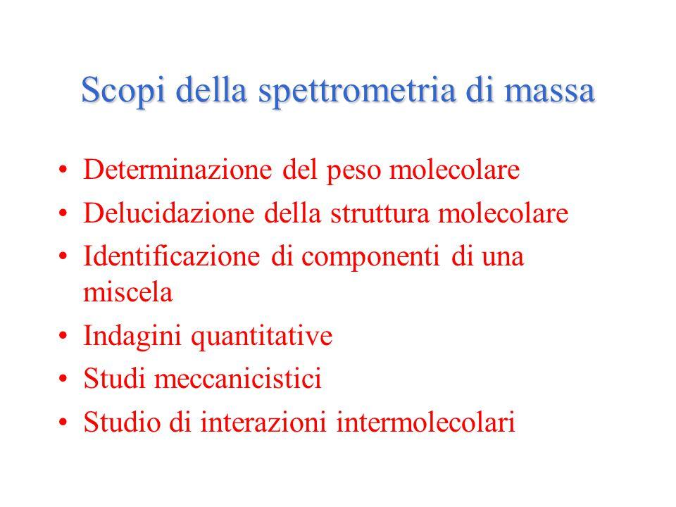Scopi della spettrometria di massa