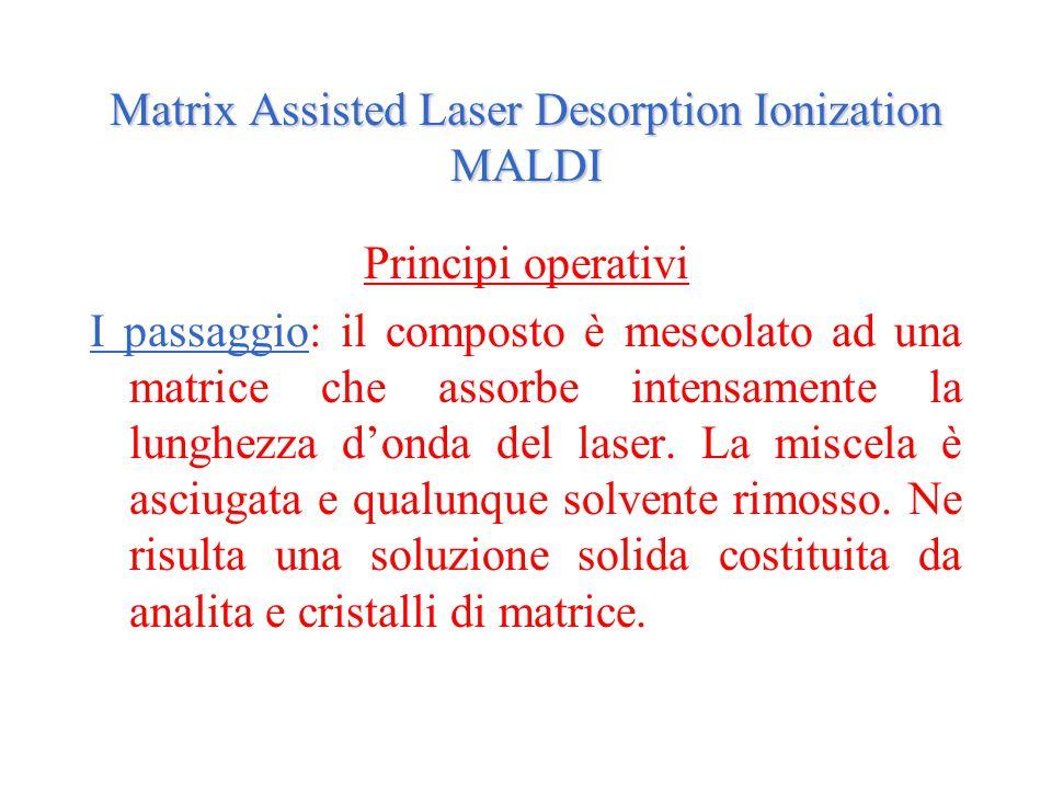 Matrix Assisted Laser Desorption Ionization MALDI
