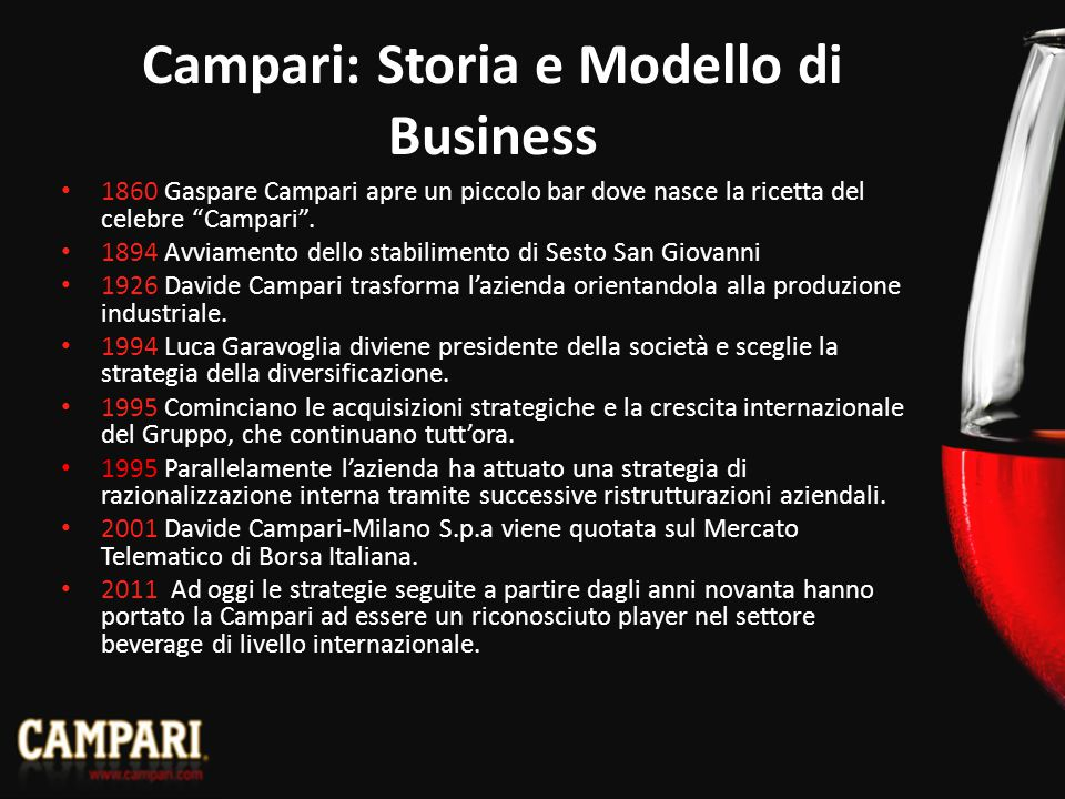 Campari: Storia e Modello di Business