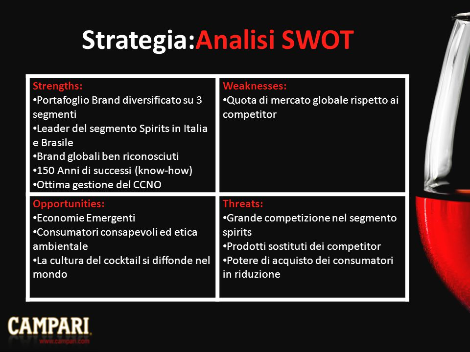 Strategia:Analisi SWOT