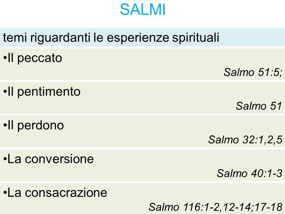 SALMI temi riguardanti le esperienze spirituali Il peccato