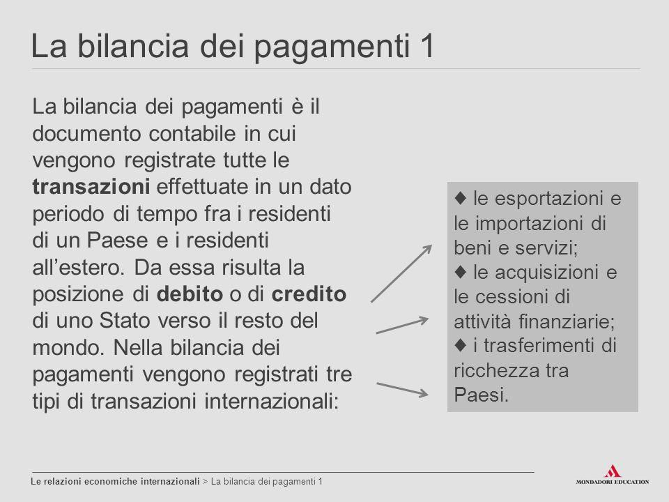 La bilancia dei pagamenti 1