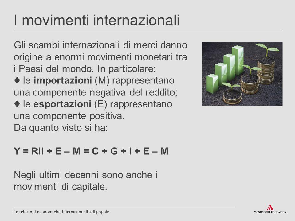I movimenti internazionali
