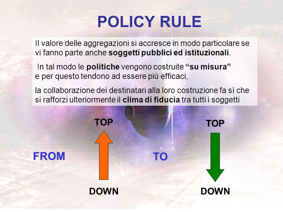 POLICY RULE FROM TO TOP TOP DOWN DOWN